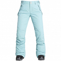 Billabong MALLA NILE BLUE