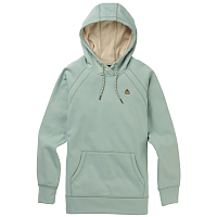 Burton W CROWN BND PO AQUA GRAY